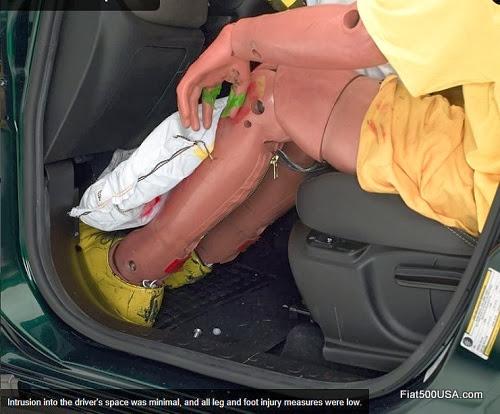 Fiat 500L Driver's Knee Airbag