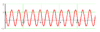 graph of Eqn. 4a