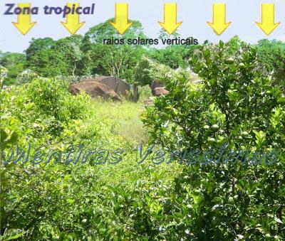 """Zona Tropical. Raios Solares Verticais, """"sol a pino"""""""