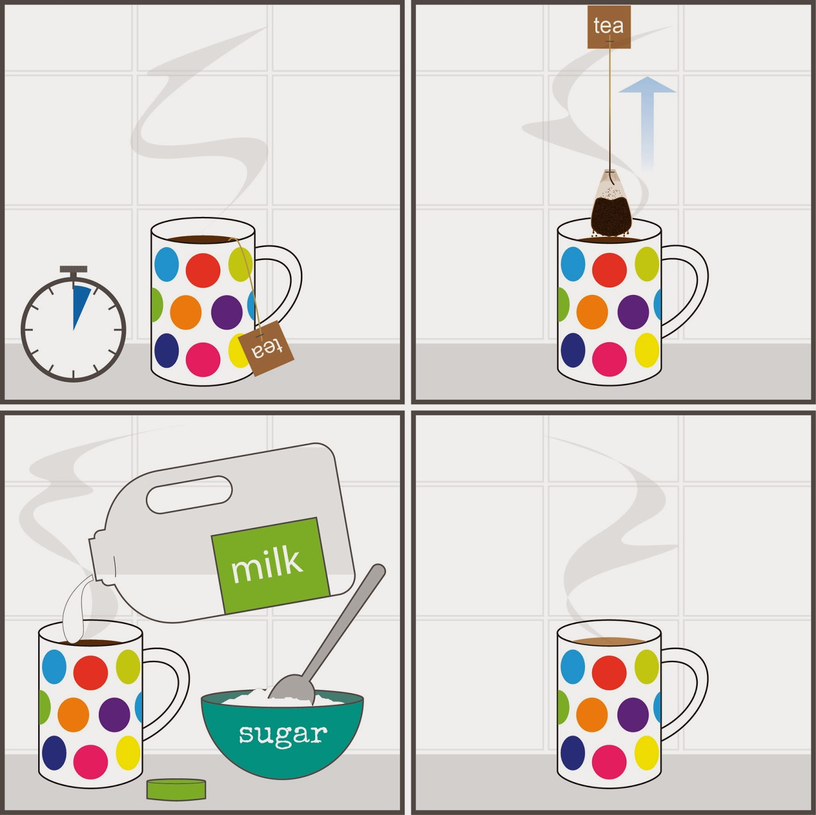 how to make a cup of tea instructions ks2