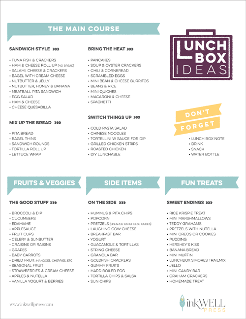 Free Download of lunch box idea cheat sheet generator to help decide what to put in kids lunches.