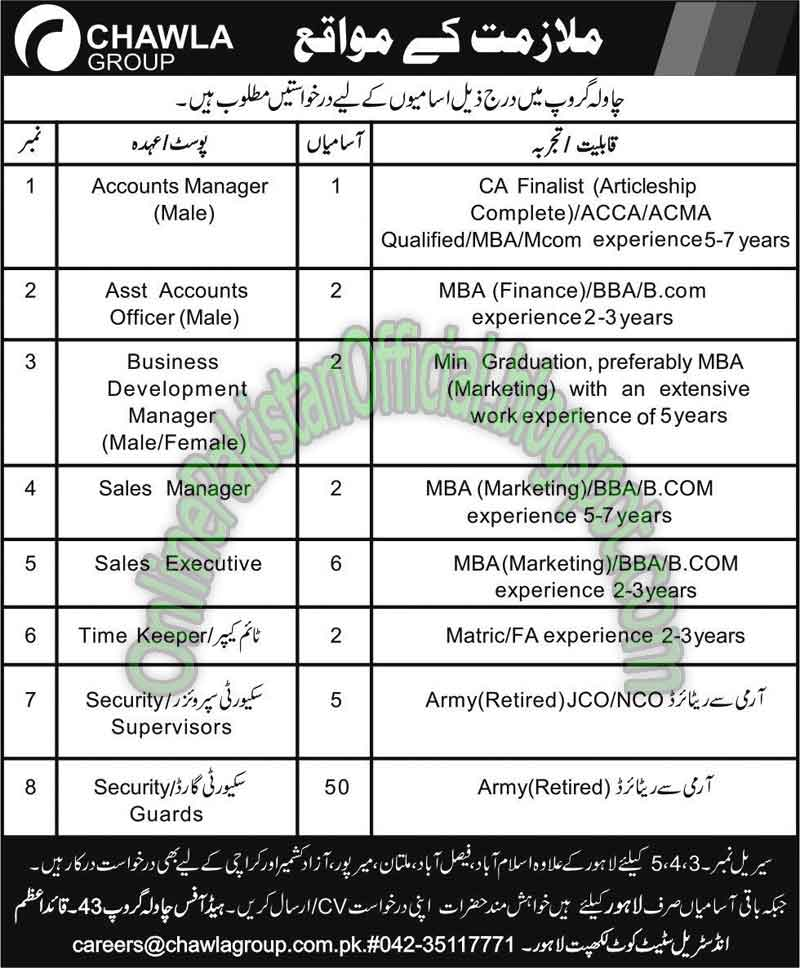 Job opportunities In Chawla Group of Industries