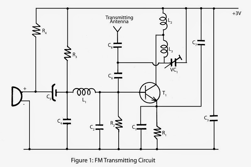 fm transmitter circuit diagram pdf fm image wiring circuit schematic learn on fm transmitter circuit diagram pdf