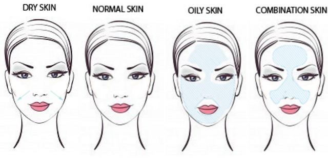 खिली हुई चमकदार त्वचा कैसे पायें