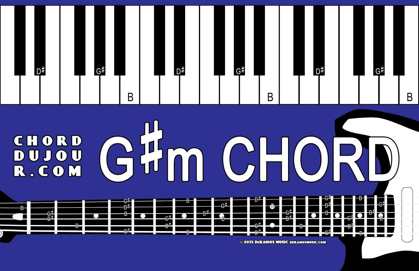 Chord Du Jour Dictionary Gm Chord