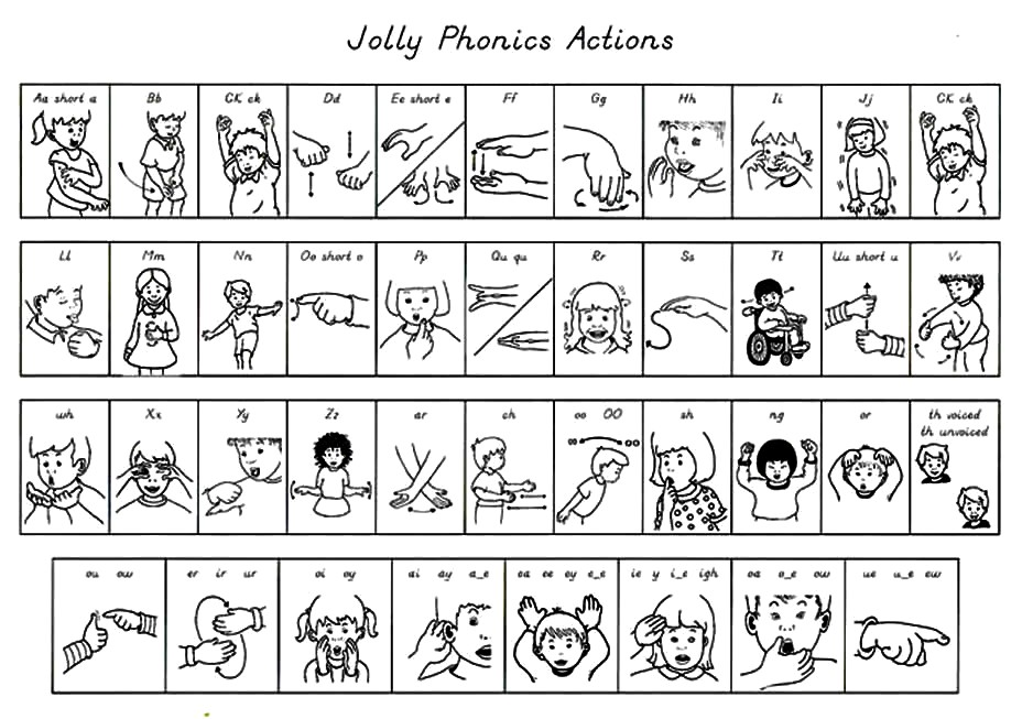 Free download Free Jolly Phonics Book Pdf programs ...