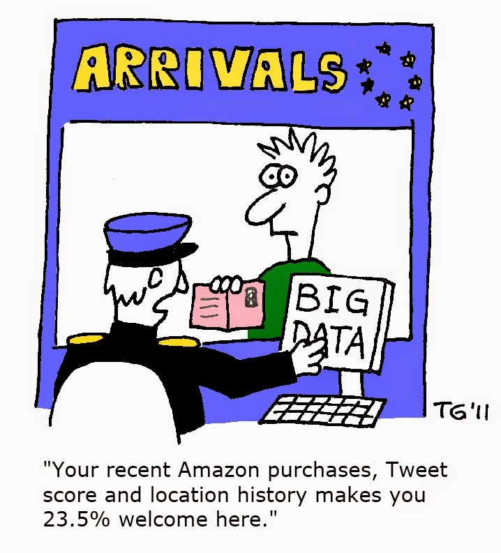Big Data (source: Wikipedia)