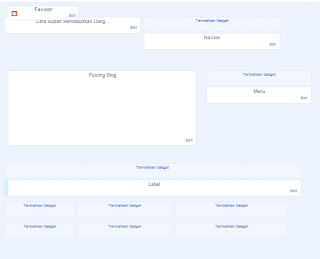 Template blogger INDONESIA