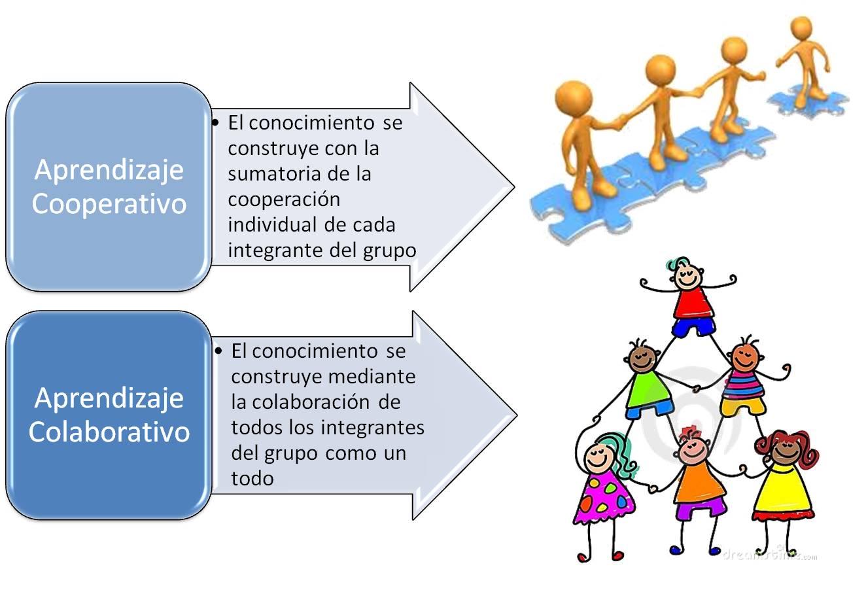diferencia entre aprendizaje cooperativo colaborativo: