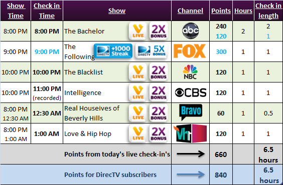 Viggle Schedule - The Bachelor, The Following, The Blacklist, Intelligence, Real Housewives of Beverley Hills, Love & Hip Hop