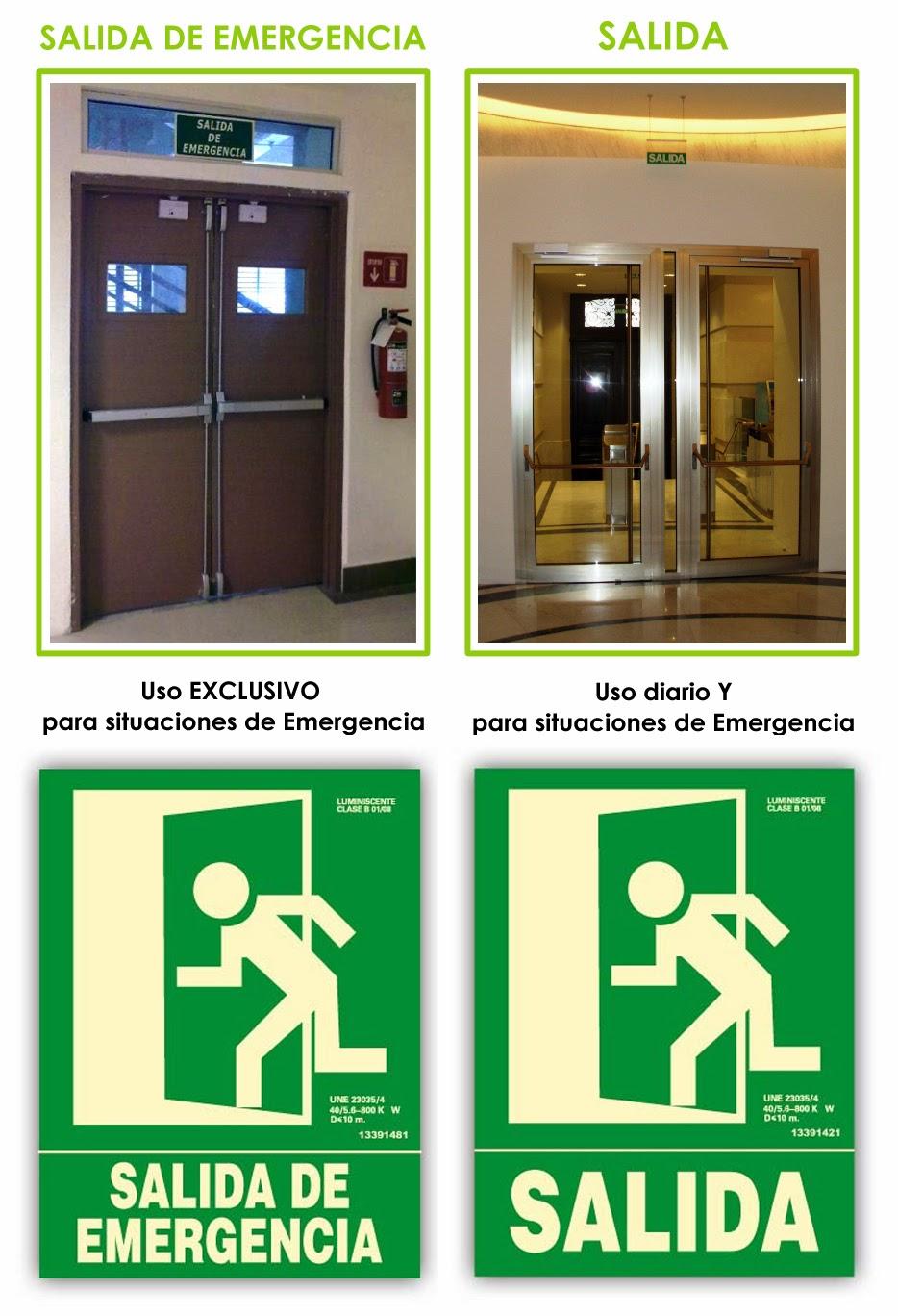 Autoprotecci n en edificaci n salidas de evacuaci n for Precio de puertas salida de emergencia