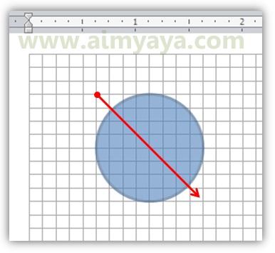Gambar: Membuat lingkaran dengan bantuan gridlines