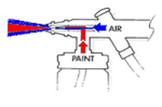 Aerógrafo por succión