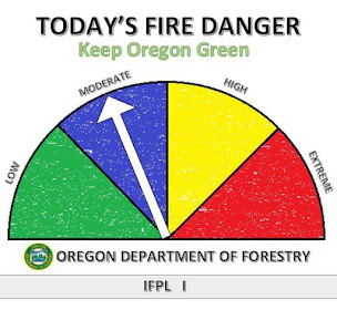 Fire Danger Level