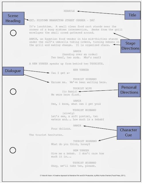 Professional Script Formatting