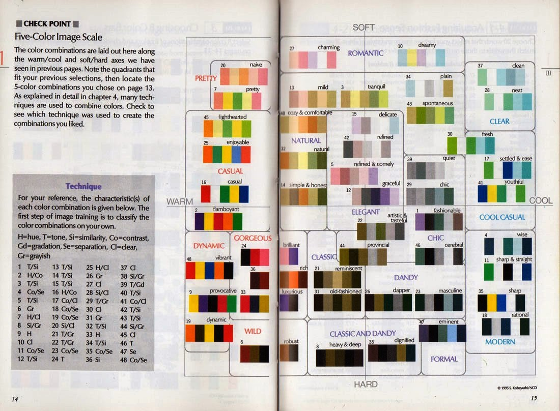 Book color palette - Image Five Color Image Scale By Shigenobu Kobayashi 1992