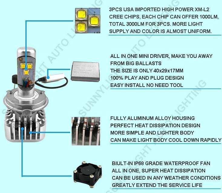 Tecnolog a para un progreso sostenible opciones led - Como instalar lamparas led ...