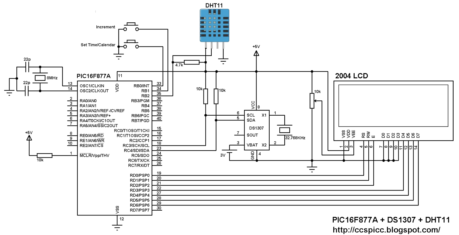 real time clock with relative humidity and temperature