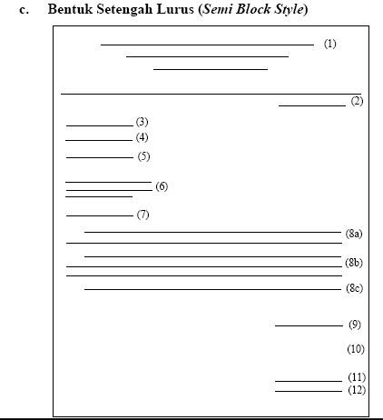 Contoh Surat Setengah Lurus Semi Block Style Bertemuco