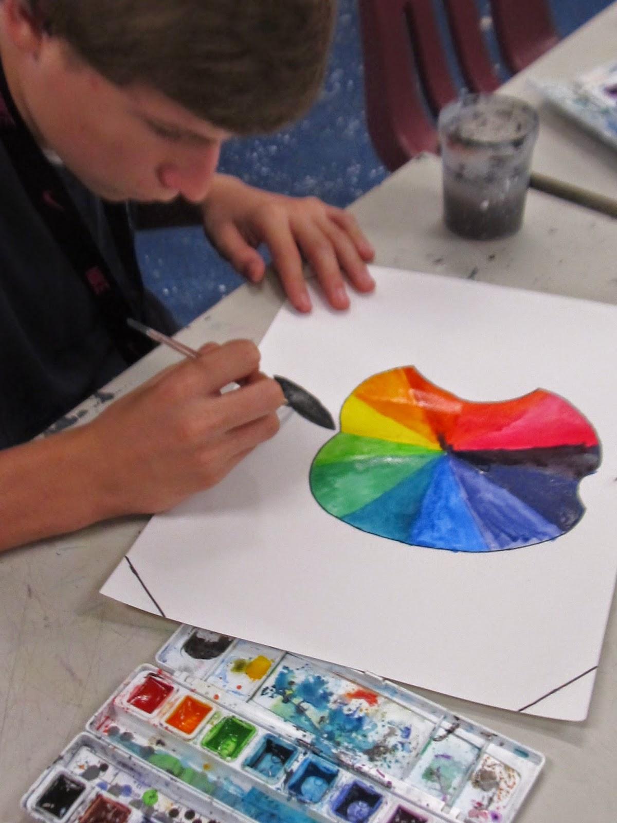 Watercolor Color Wheel Watercolor Color Wheels