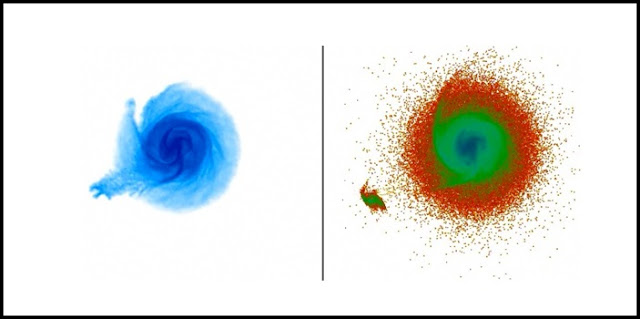 These images of the Milky Way show the distribution of gas, at left, compared to the distribution of stars, at right, after the dwarf satellite disrupts the galaxy. Credit: Sukanya Chakrabarti, Rochester Institute of Technology