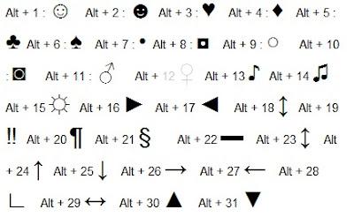 Symbole facebook: symboles avec ALT