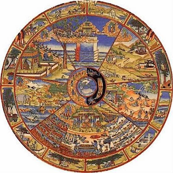Karma si renasterea in buddhism