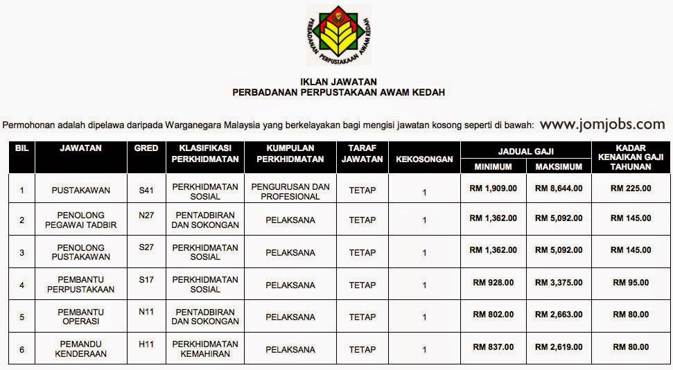 Iklan Jawatan Kosong Perbadanan Perpustakaan Awam Kedah