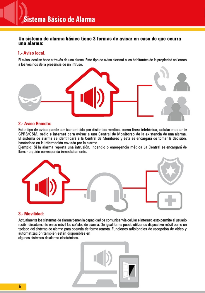 Digitech seguridad electronica que es una alarma o - Sistemas de alarma ...