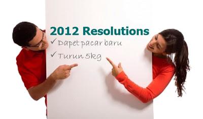 Resolusi di Tahun 2012
