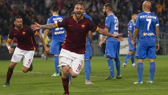 Roma 3 x 1 Empoli - Campeonato Italiano(Calcio) 2015/16