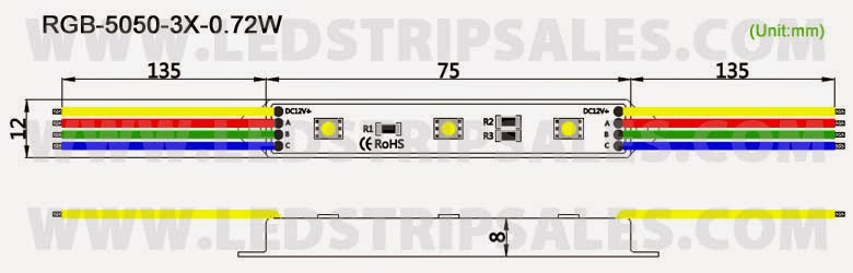 ledstrip s com ledstrip s com offers a broad spectrum of led light bulbs strip and rope light under cabinet light systems christmas lights dimmers controls and