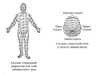 Спиральная энергетическая система