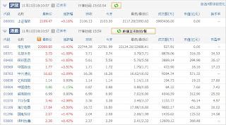 中国株コバンザメ投資ウォッチ銘柄watch20131111