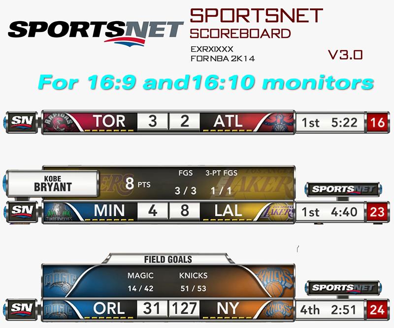 Sportsnet Scoreboard Mod for NBA 2K14