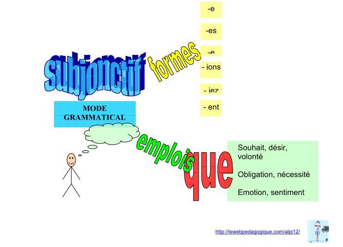http://1.bp.blogspot.com/-U0gWO7fN08A/T1qIQN-ce-I/AAAAAAAABMU/ZkeP_D1jSMc/s1600/subjonctif.jpg