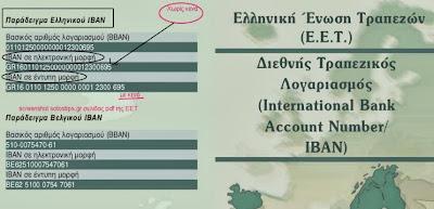 Παράδειγμα IBAN σε Ελλάδα από Ε.Ε.Τ.