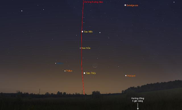 Mặt Trăng đến gần Sao Thủy ở gần đường chân trời sáng ngày 5/8.