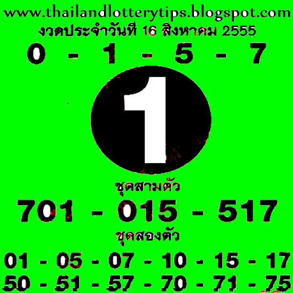 Thai Lottery Tips Thailand Master Lotto Win