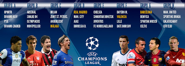 Real Madrid is in the group of death in UEFA Champions League 2012 /2013
