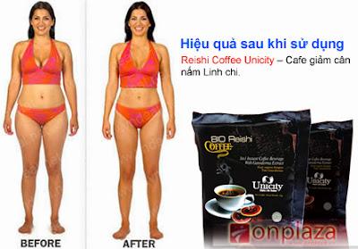 Bio Reishi Coffee Unicity cafe nấm Linh Chi giớ thiệu