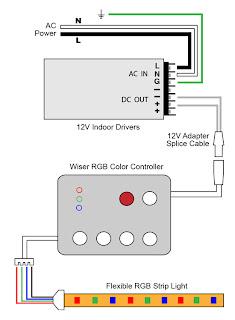 light controller wiring diagram vlightdeco trading  led     wiring       diagrams    for 12v led lighting  vlightdeco trading  led     wiring       diagrams    for 12v led lighting