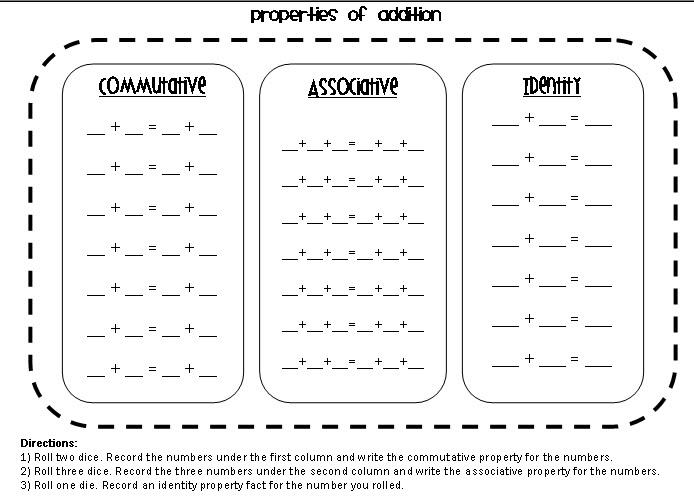 commutative property of multiplication worksheets | Praradio