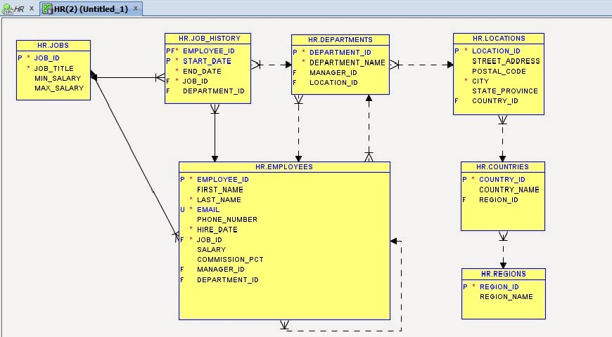 How To Generate Er Diagram Using Oracle Sql Developer ~ Golinuxhub