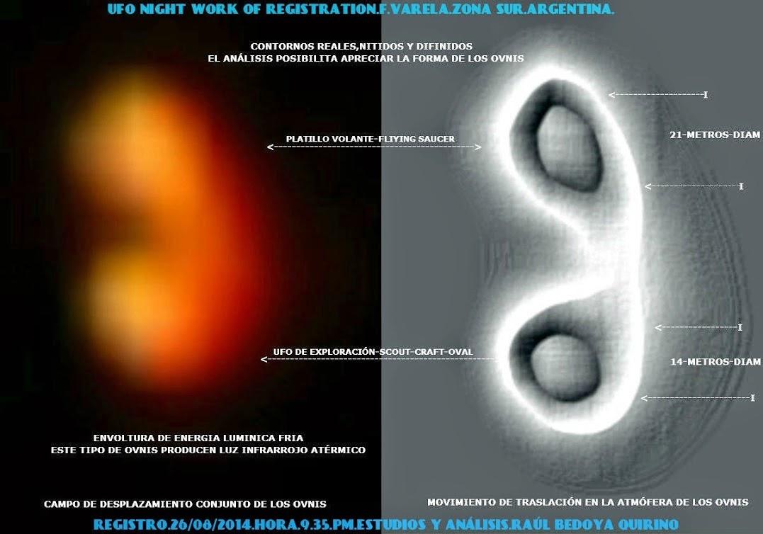 ANÁLISIS-3.UFOS.