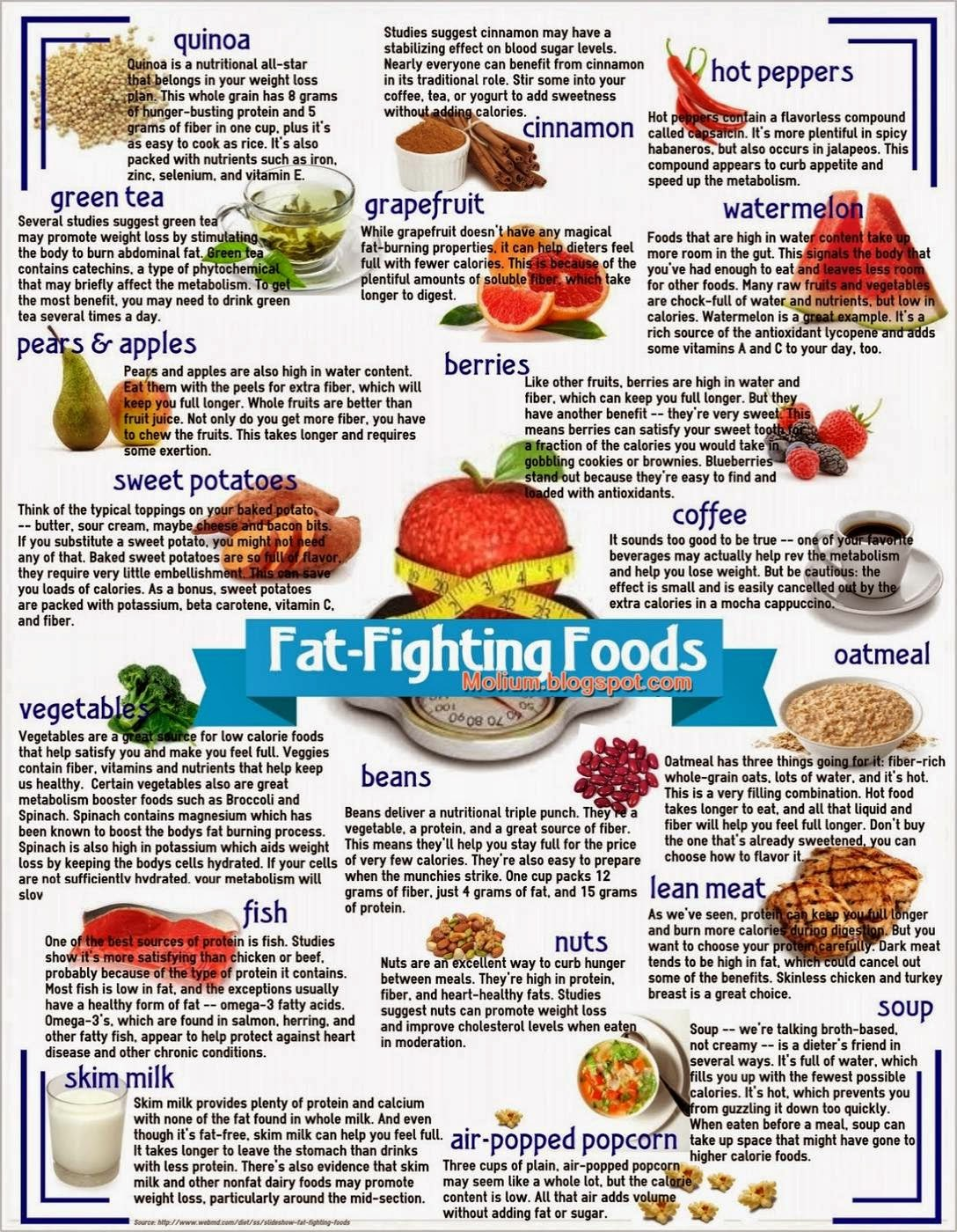 Fat burning food list