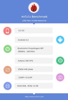 LG G3 Quad HD AnTuTu
