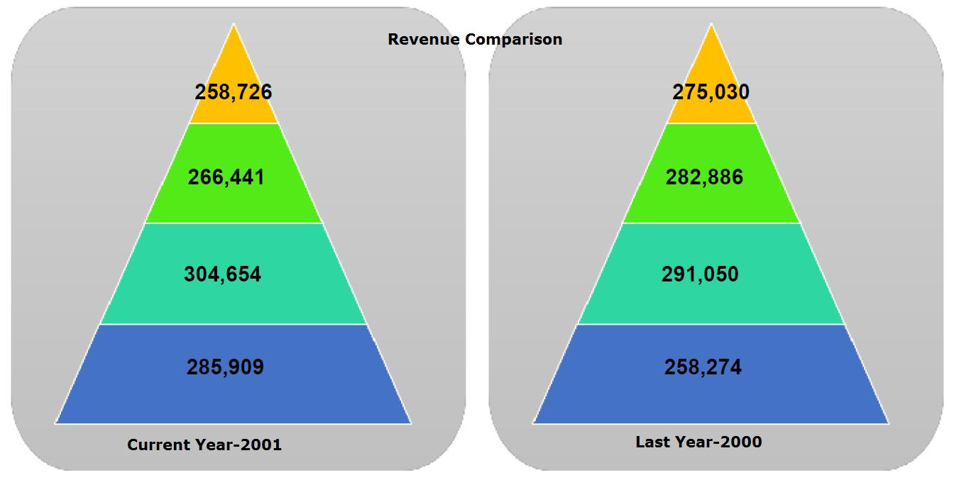 pyramid charts - Dolap.magnetband.co