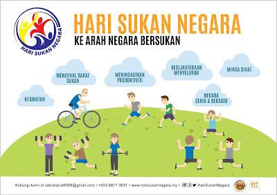 Hari Sukan Negara Malaysia Negara Bersukan