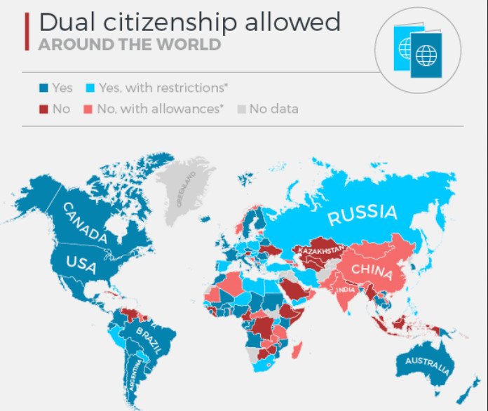 Dual citizenship allowed around the World